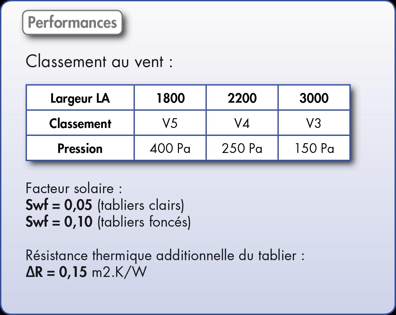Volet roulant France Fermetures : modle Styl Volet aluminium ou