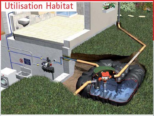installation cuve eau de pluie PLatine pour la maison